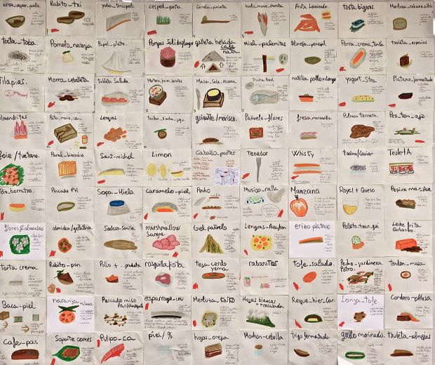 How Mugaritz drew this season's menu