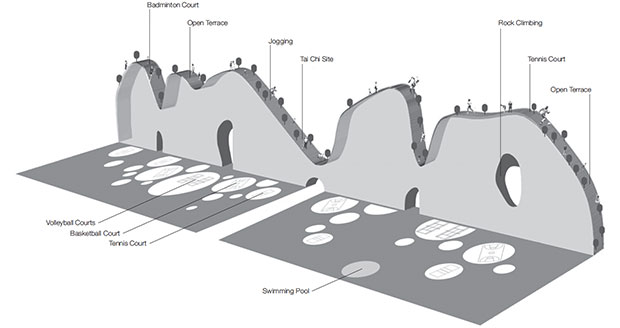 A diagram of Fake Hills, as published in MAD Works