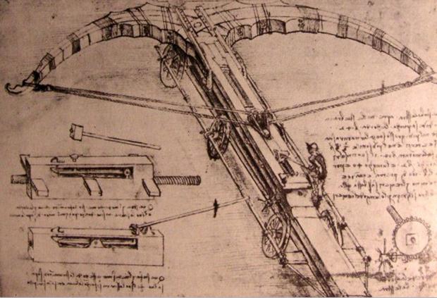 Vinci think da like pdf leonardo