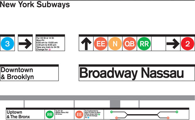 Vignelli,  New York Subway Signage