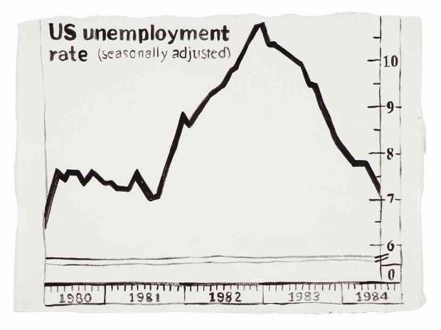 U.S. Unemployment Rate (1984) by Andy Warhol